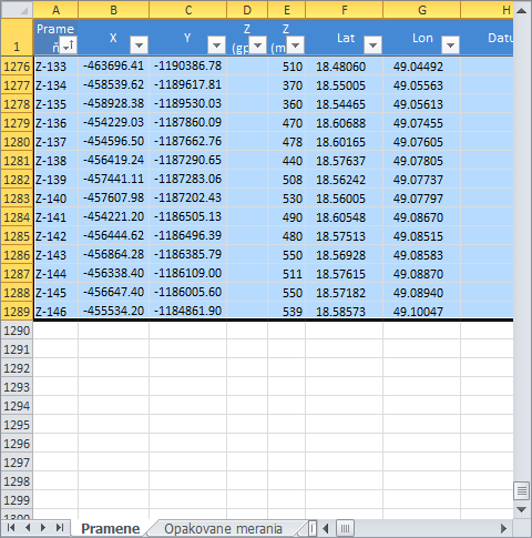 GIS XL | How to Create ArcGIS Shapefiles from Excel table